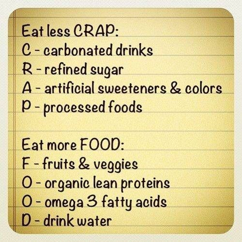 great diet quotes | Healthy Diet Inspirational Quotes