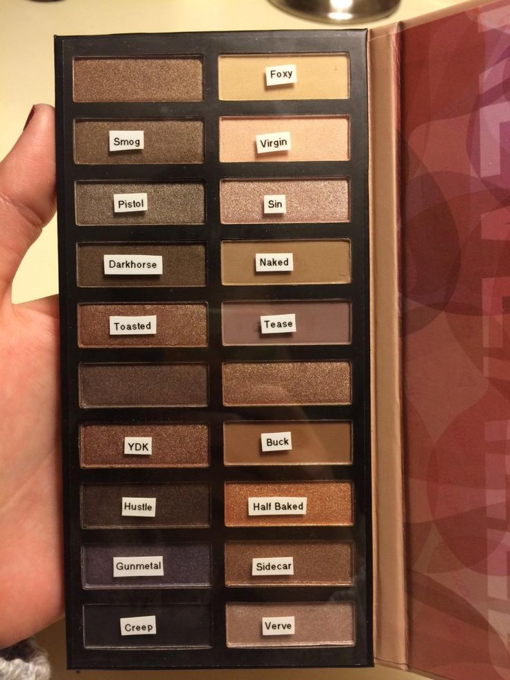 Coastal Scents Revealed Eye-Shadow Palette dupes for the naked 1 and 2 palette shades labeled. Matte colors are not as pigmented but for less than $20 you can get 2 palettes in one!!!
