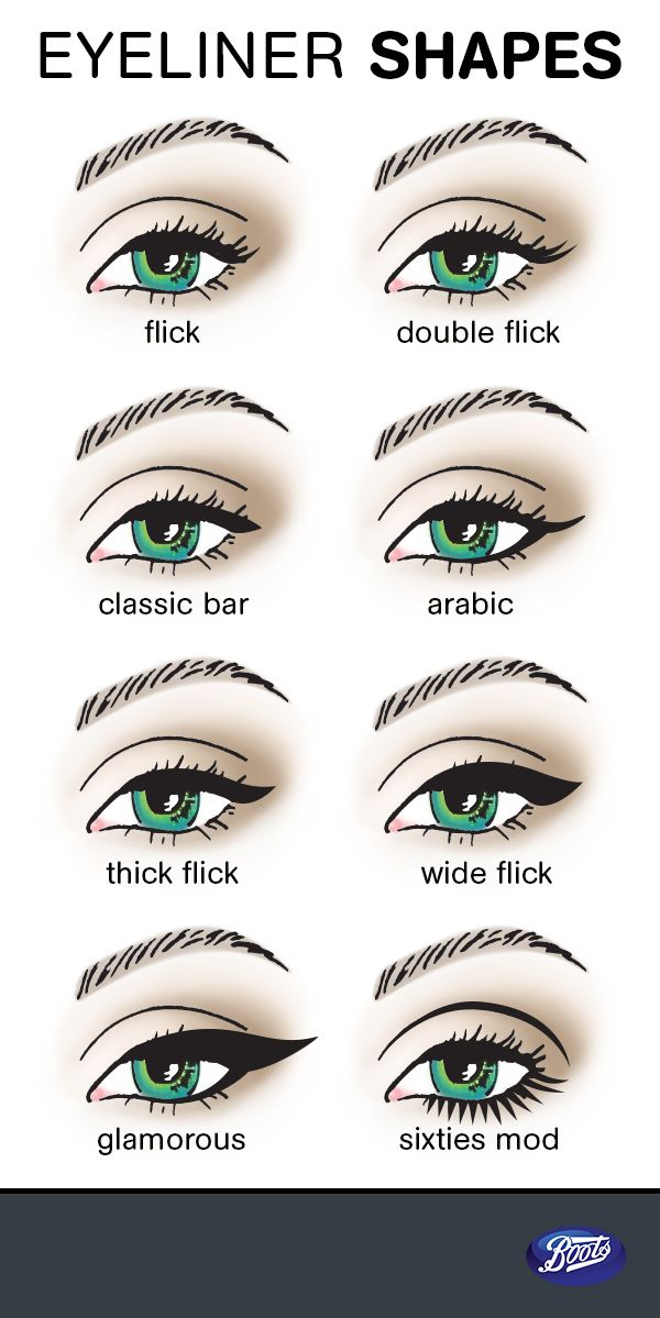 Try out different eyeliner shapes to know what suits your eyes better.