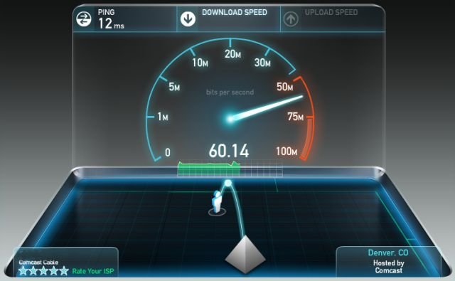 How Fast is Your Internet Connection?: Speedtest.net Internet Speed Test