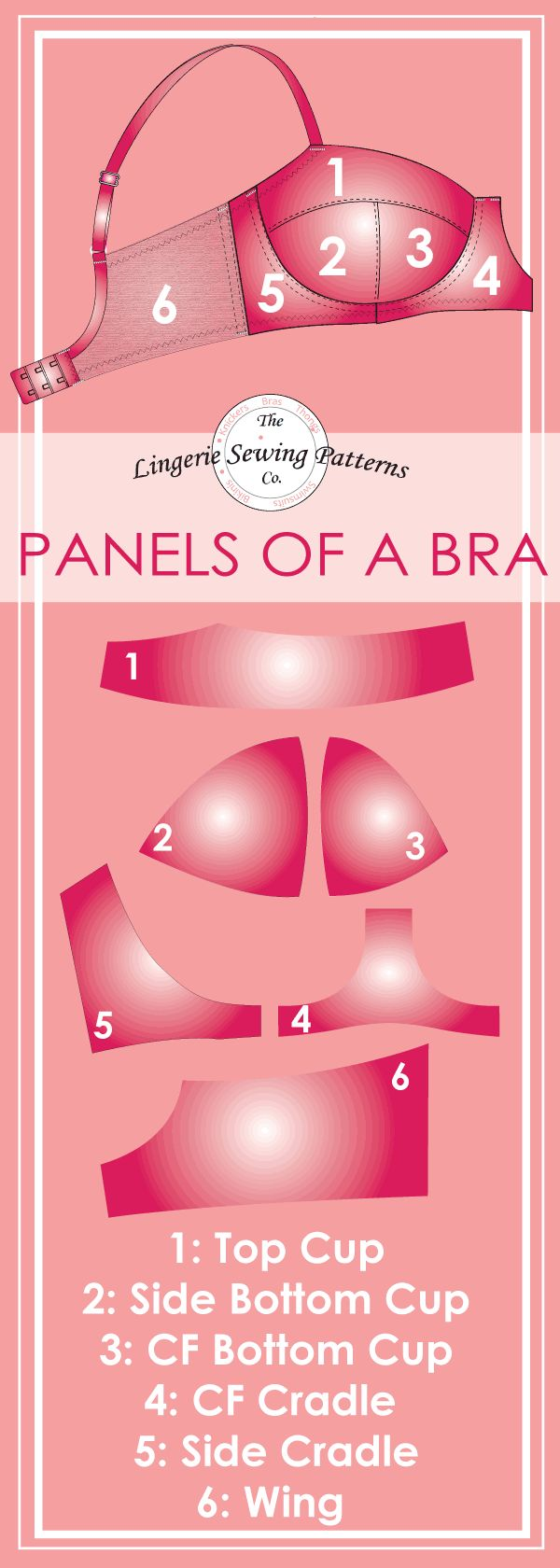 Names of panel pieces withing a balcony underwired bra.  To make this gorgeous Daphne balcony bra you can download our digital bra pattern via our Etsy shop, so you can make a bra without doing the bra pattern drafting.