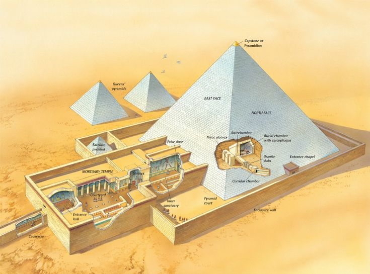 786 best architectural history of ancient egypt images on