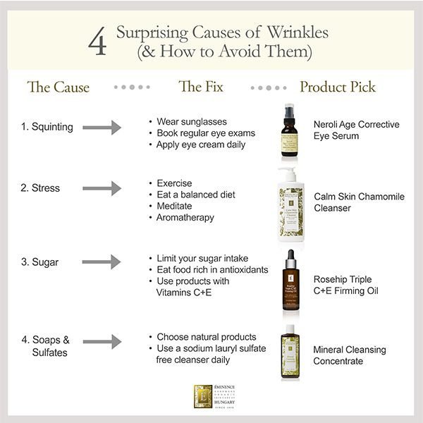 4 Sneaky Causes Of Wrinkles (& How To Avoid Them) | Éminence Organic Skin Care