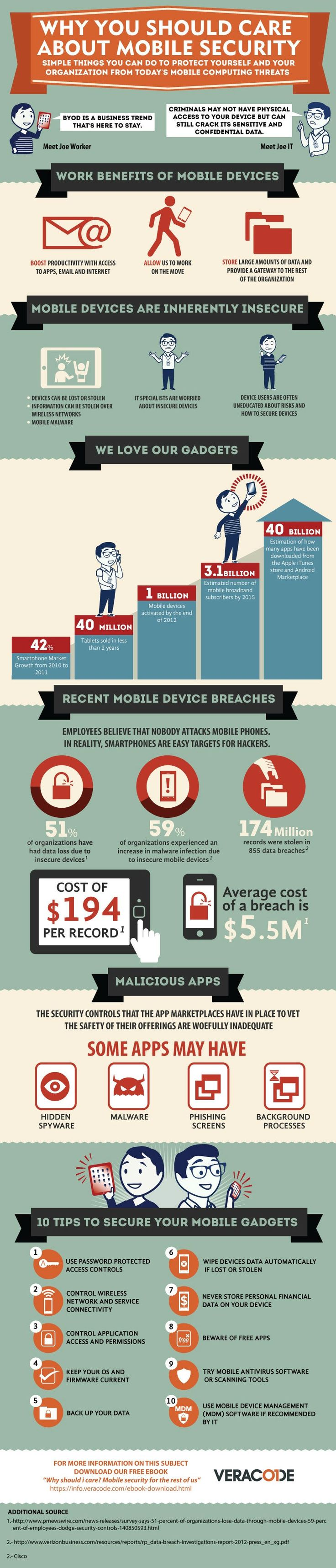 Why You Should Care About Mobile Security [INFOGRAPHIC]