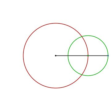 matthen:One circle with radius a and another with radius b combine to give an ellipse with width & height (major & minor axes) of a + b and a. [code]