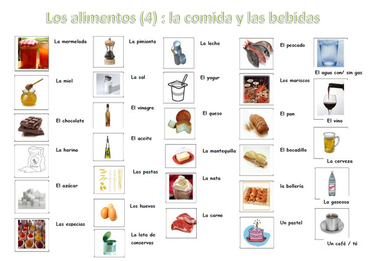 ... las bebidas | Comida / Food Unit | Pinterest | Google and Food