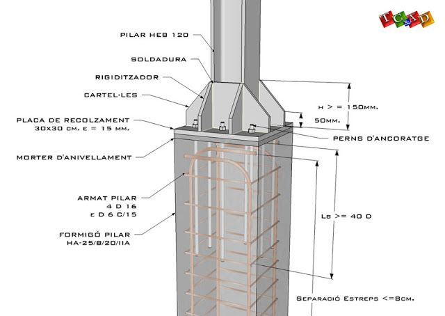 Detalle estructura: encuentro pilar de hormigón armado con pilar metálico #estructura #acero