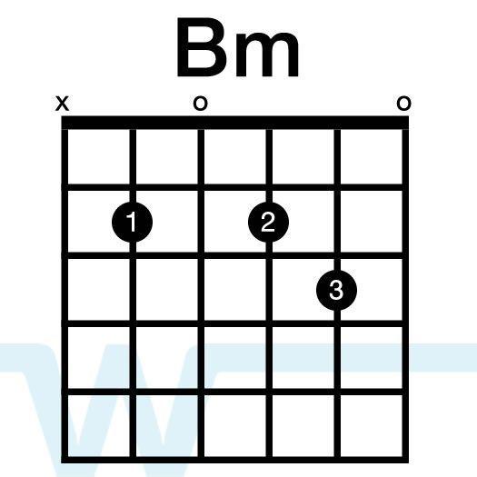 B Minor Chord Guitar Variations Dmaj bm-alt | GUITAR CHORDS ...
