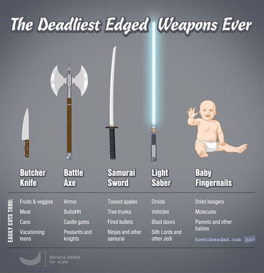 The deadliest edged weapons ever. (Original Pinner Note: Wasn't sure if I should put this on Geek Love or Funny Stuff!!!)