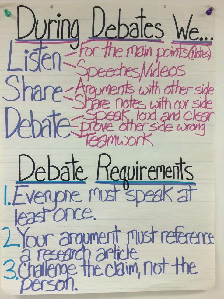 debateable essay