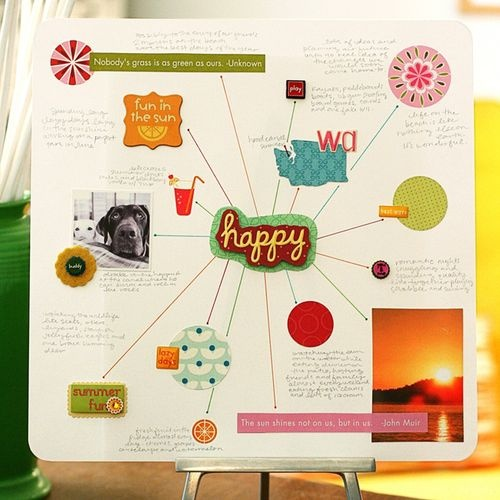 Brilliant page by Jennifer Pebbles.Jennifer Pebble, Journals, Happyness Great Ideas, Happy Projects