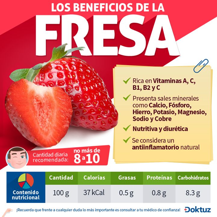 Beneficios de la fresa. https://doktuz.com/wikidoks/prevencion