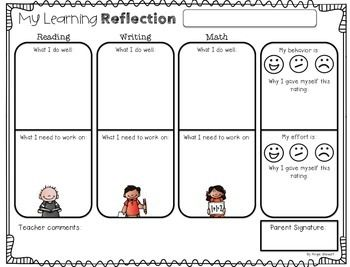 This free file features a student learning self-reflection, great for inclusion in a portfolio or to initiate student-led conferences. It includes space for students to reflect on things they do well and things they need to work on in reading, writing, and math, as well as effort and behavior.