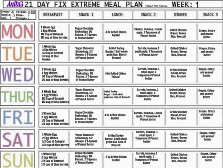 9 best 1500 - 1799, 21 Day Fix Meal Plans images on Pinterest - meal plans