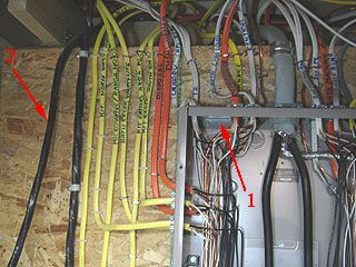 Previously Run Sub Feed Cable Needs To Be Re Routed To Enter Main Panel Home Electrical Wiring Installation Electrical Panel