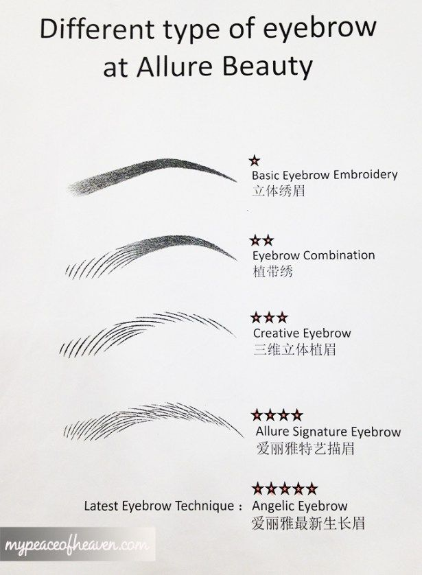 Eyebrow Embroidery review at Allure Beauty Singapore