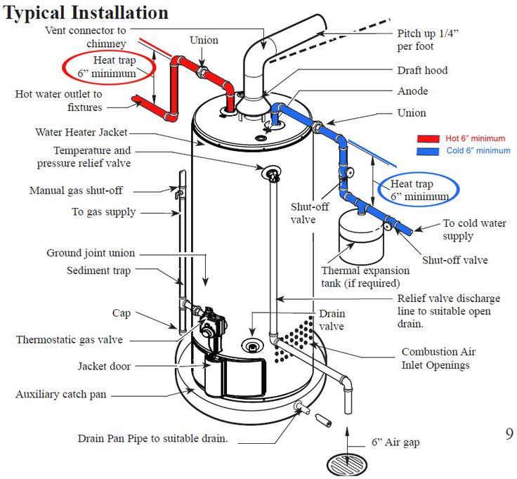 gas hot water heater diagram
