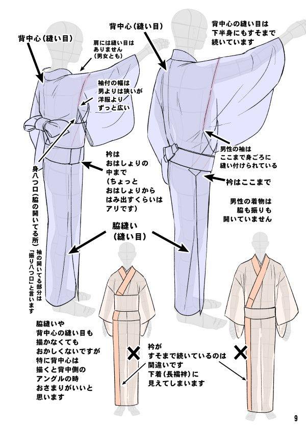 Kimono drawing guide ½, by Kaoruko Maya (tumblr,... - Tanuki+Kimono