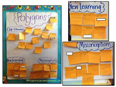 More Math Anchor Charts! Part 1  I like the schema/misconception/new learning chart