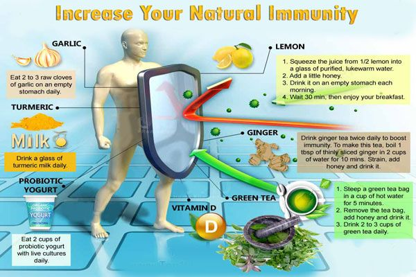 Top 5 Advantages of Using Herbal Medicine.Increase Your Natural Immunity Herbal medicine concentrates on increasing the natural immunity and fighting the power of a person's body. These herbal medicines do not use chemical compounds that will fight against diseases and risks, rather, they increase the production of natural compounds in the body which help an individual fight these diseases, risks, and conditions. The enhanced immunity helps the individual fight over the diseases