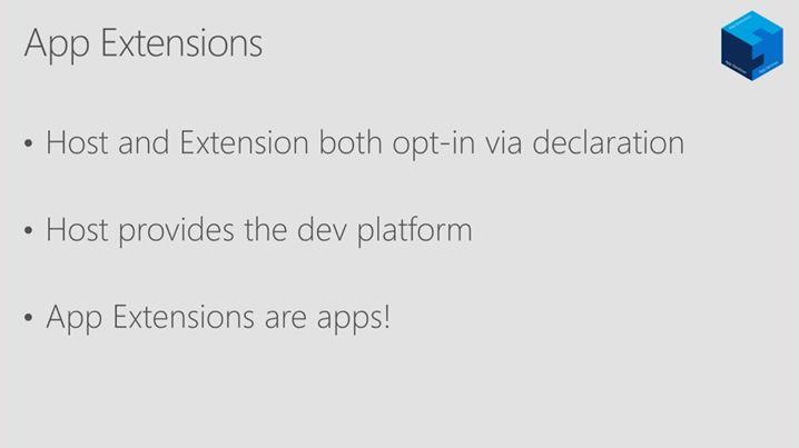 [Из песочницы] Создание и использование расширений для UWP-приложений с помощью App Services    В недавнем Anniversary Update появилась такая замечательная вещь, как App Extensions. К сожалению, на данный момент из документации по ней есть только одно видео и пара GitHub-репозиториев. Но я смог собрать всю нужную информацию по использованию этой возможности, и сейчас расскажу, как можно написать расширяемое приложение.     И да, вам понадобится SDK версии не ниже 14393. Читать дальше →