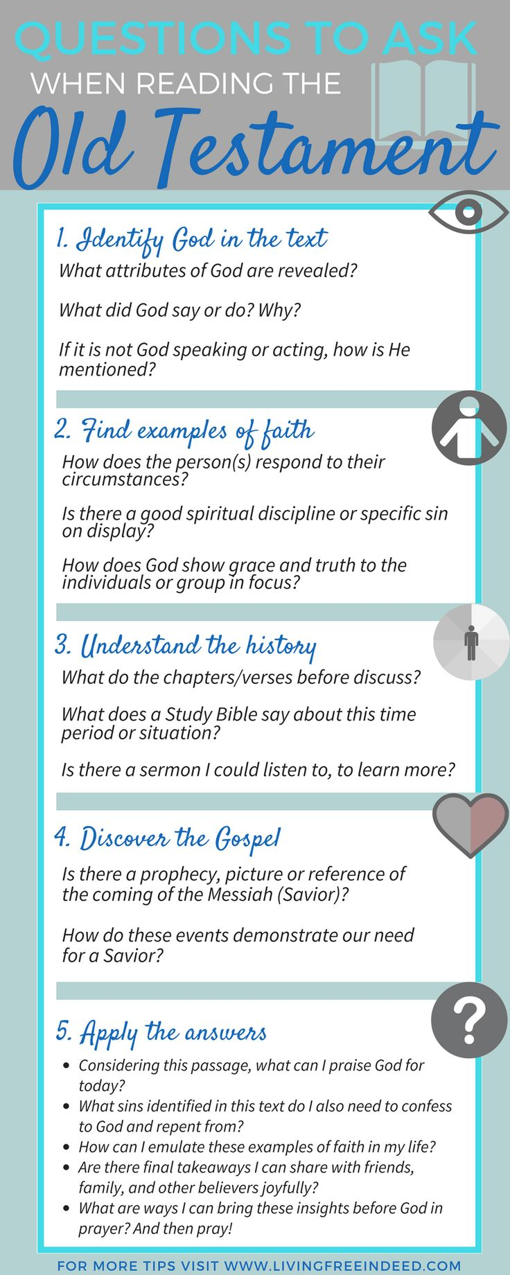 old testament essay questions Old testament in the new testament  after reading this several questions are raised and  minor essay 1: old testament covenant introduction the.