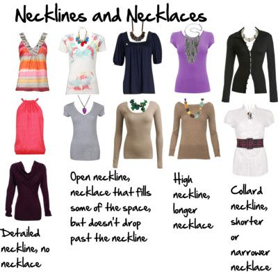 what necklace to wear for different necklines