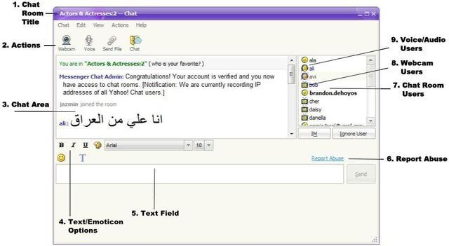 An In Depth Look at Yahoo Chat Rooms Directory Features