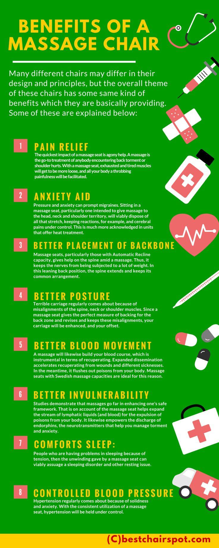 massage articles