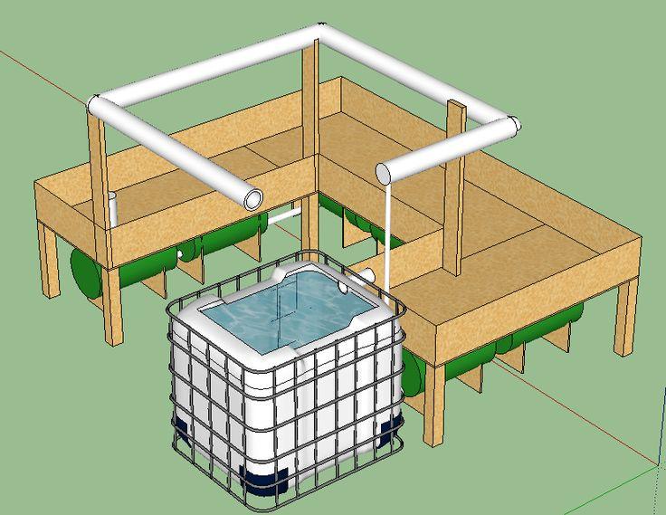 aquaponics layout