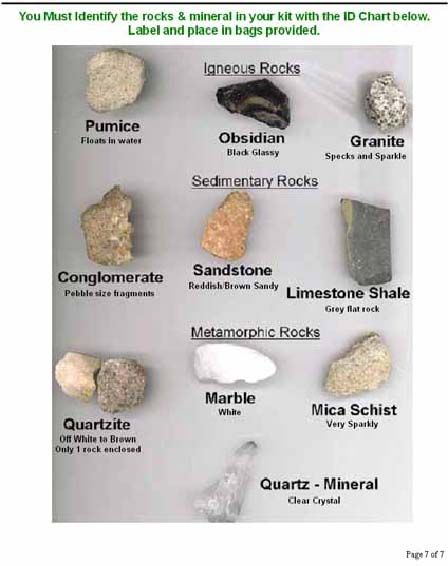 Geology Rock Identification | ... how each type of Sedimentary, Igneous, and Metamorphic rock wasformed
