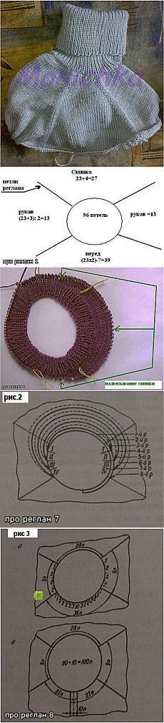 Отличное описание для вязания реглана-чтоб не давило в горло,не тянуло подмышки....