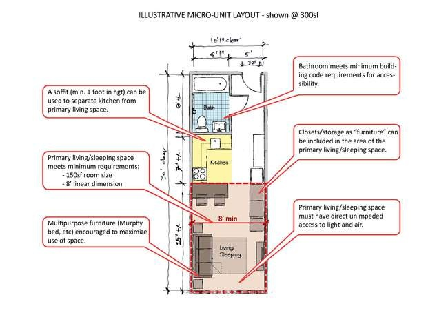 Brilliant Apartment Design Requirements Duplex Satisfies All K In