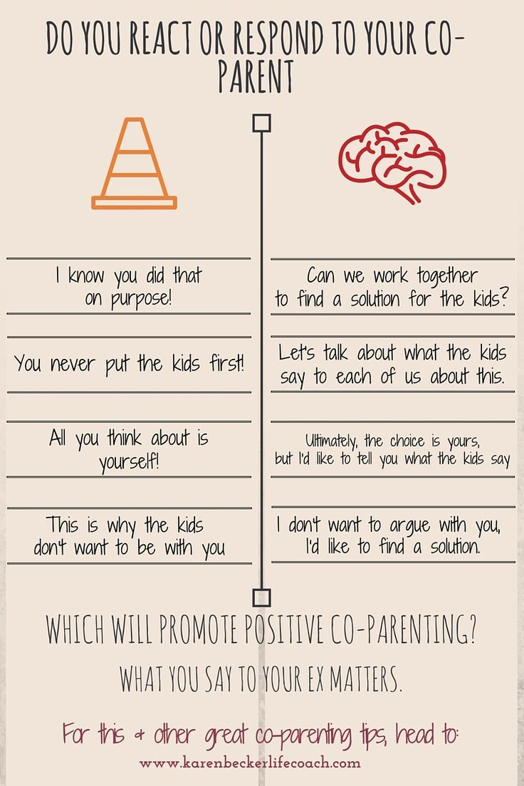 Co-Parenting and Dating