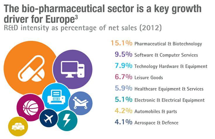 #HealthyEU  http://www.efpia.eu/topics/health-growth