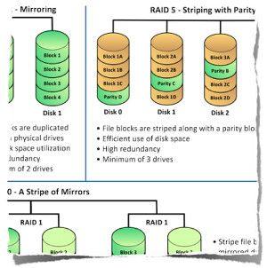 professor messer's comptia a+ 220-801 study guide | a+ ... comptia a diagram #11