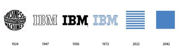 IBM mark evolution
