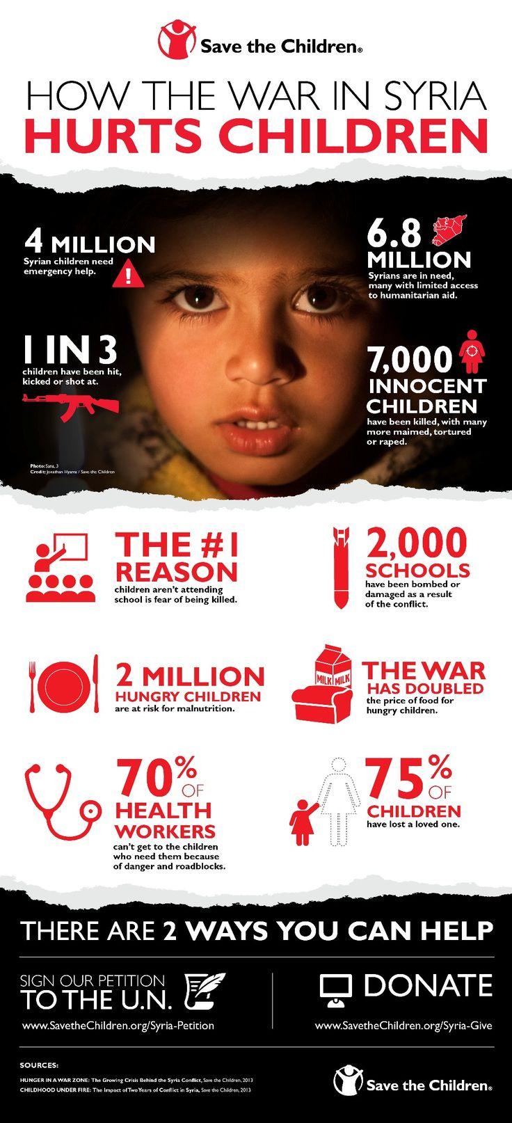 http://www.savethechildren.org/site/c.8rKLIXMGIpI4E/b.7998857/k.D075/Syria.htm