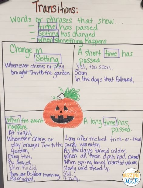 Teaching transitions - organize the anchor chart by the different purposes for the transitions to help students use them appropriately.