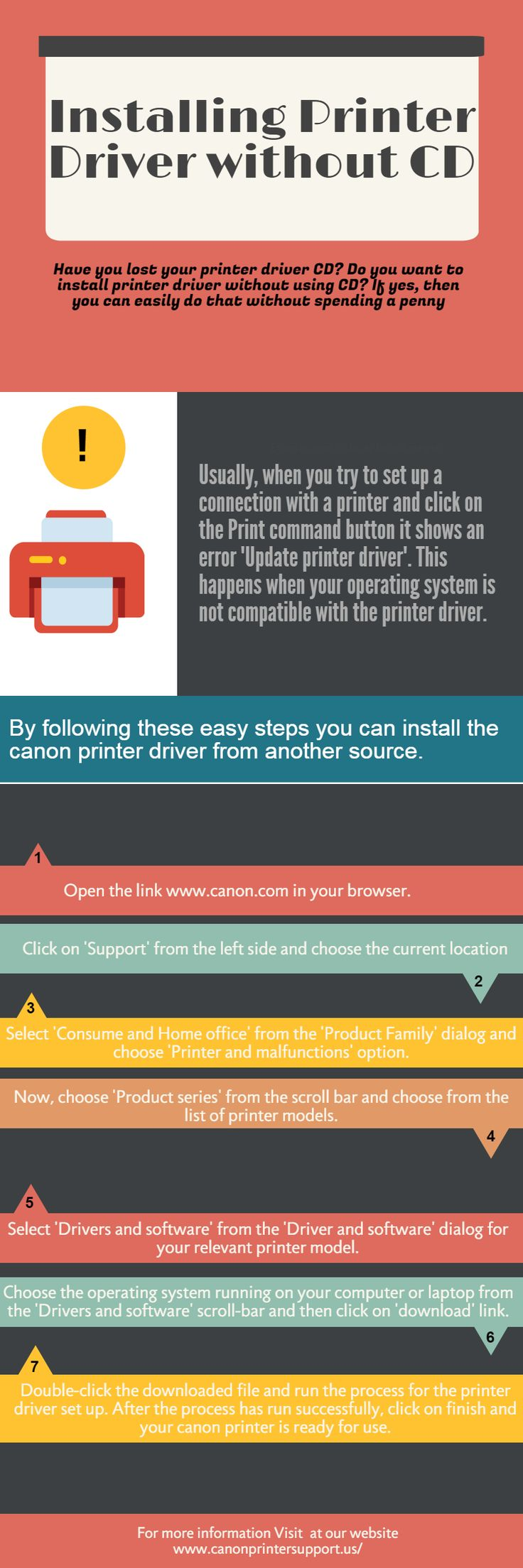 Now you don't need to worry about how to install printer driver after loosing printer driver CD. Using this infographics you will easily able to install the driver of your printer. canon printer support always here to help our customer in any situation. Get canon printer technical support on call with our expert at toll free number 1-800-243-1403. - See more at: http://visual.ly/installing-printer-driver-without-cd-canon-printer-technical-support#sthash.IjOh6fMW.dpuf