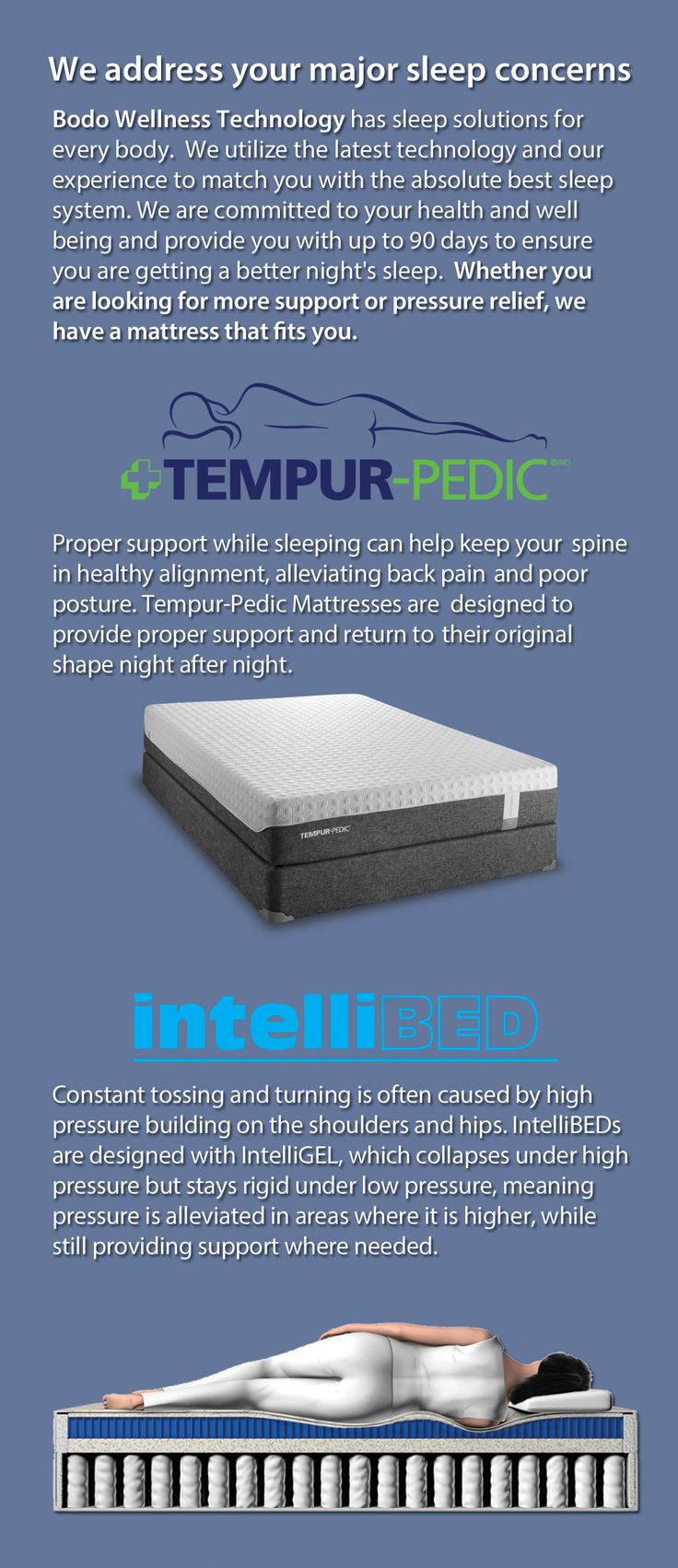 Wellness Technology strives to carry the absolute best in therapeutic mattresses. Each type we carry is truly a sleep system. Each brand has specific characteristics that allow them to cater to certain people. Our sleep centers offer a wide variety of mattresses to experience for yourself. Our staff will help you narrow down your options to a sleep system that addresses all of your unique needs. (And if you happen to fall asleep in one of our showrooms, don't worry, we won't judge.)