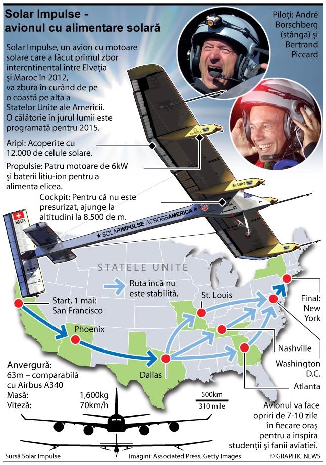 GRAFIC Solar Impulse, avionul solar care vrea să facă o călătorie în jurul lumii, pleacă în jurul Statelor Unite ale Americii