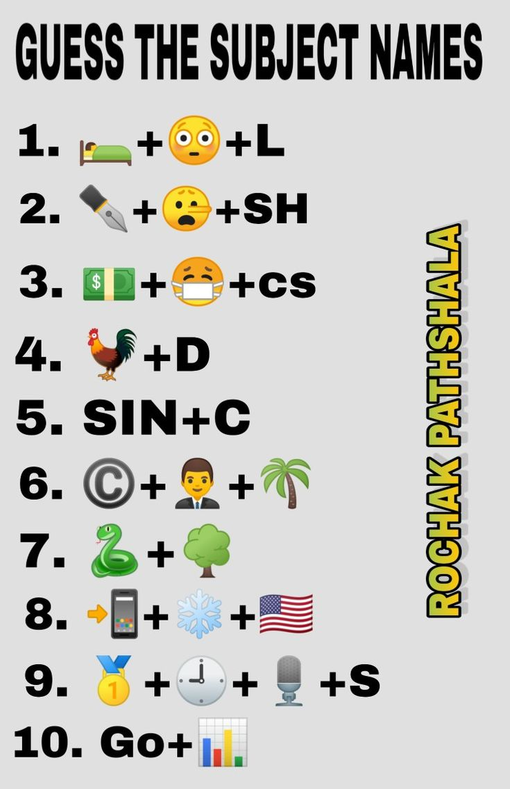 Guess The Subject Names From Emoji Puzzles Fun Quotes Funny Funny Math Quotes Best Friend Quotes Funny
