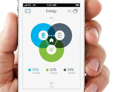 Dribbble - Home App concepts by Colin Pye