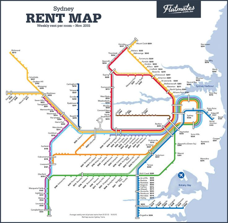 If you're looking to move into a sharehouse this summer, these maps are a nifty way of getting an idea of what it costs to rent a room, with prices mapped along the train lines in some of Australia's major cities. | These Crazy Maps Show How Much You Can Save In Rent Between Suburbs - BuzzFeed News