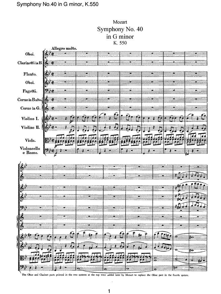 Mozart's name