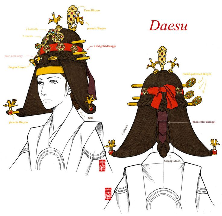 """""""Daesu-Meori"""" was a hairstyle for the queen when the biggest events like the coronation.  arrange the original hair Jjok and wear a triangle shaped accessory named """"Daesu"""", which is like a hat made of wig(Gache).  Daesu was only for the queen, not any other royal harem. This the most luxury hair style was always used with Jeokui ;"""