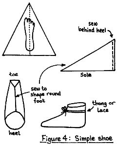 basic shoe pattern - would be good to put over normal shoes so you can wear whatever shoes you want.