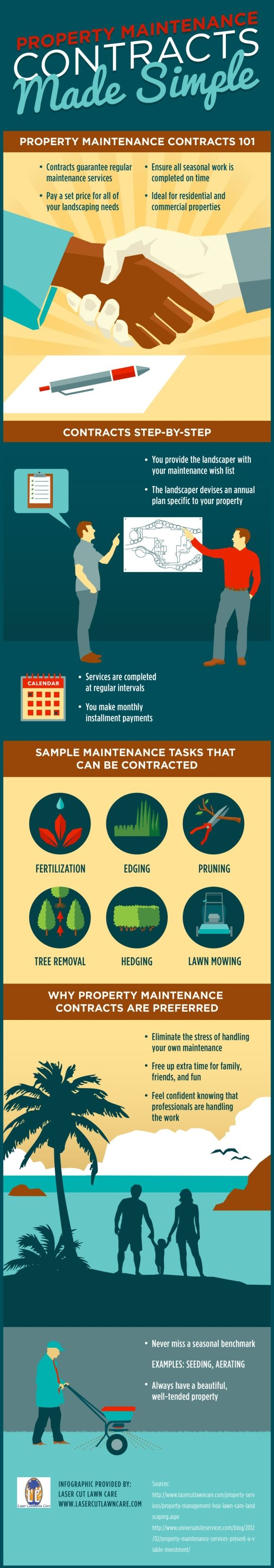 Use a property maintenance contract to provide the landscaper with your maintenance wish list! Check out this Annapolis lawn care services infographic to see how property maintenance contracts can make it easy to keep your home in great condition.