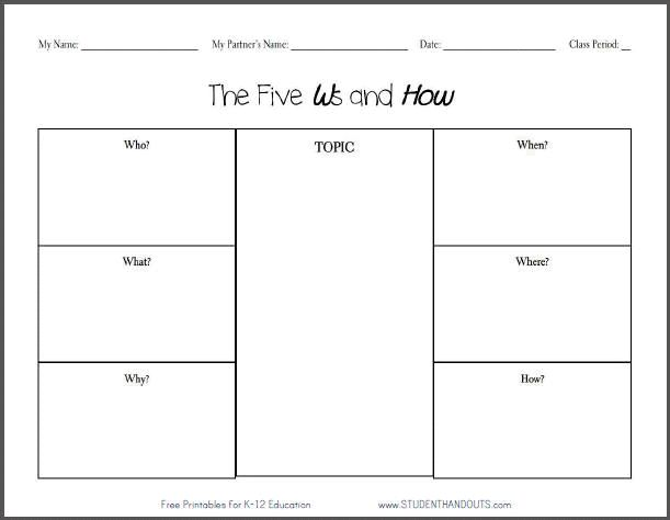 5 w s writing activity for middle school